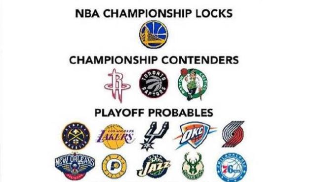 NBA真的在四大联盟垫底吗?