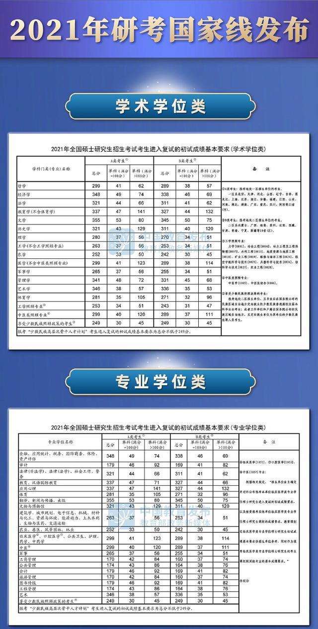 研究生复试过程中,考生在导师外语问题时回答听不清,影响最后录取吗