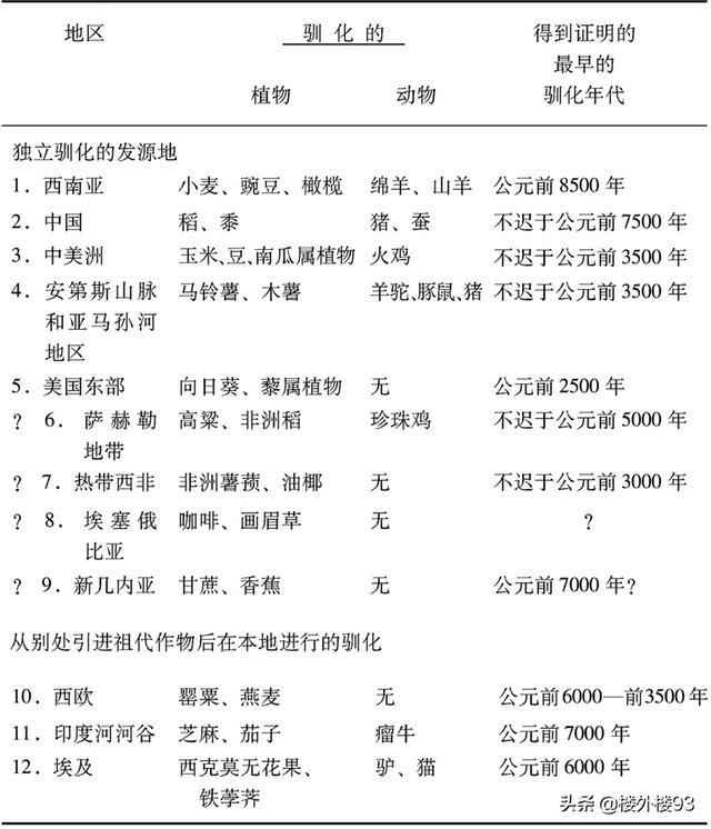 中国的地理位置对中国的影响