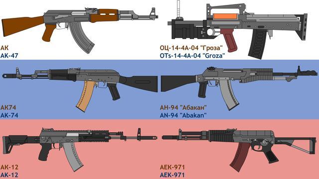 外形很九五,内心很AK,吃鸡里的神枪OTS-14  第2张