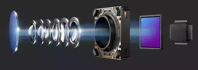 照相机的焦距是如何变化的