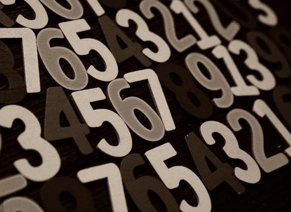 数学中的数量关系是什么意思