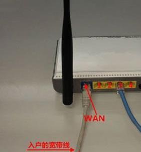 联通宽带是ADSL的吗