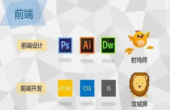 转行学习web前端开发,需要哪些工具和需要学习什么?