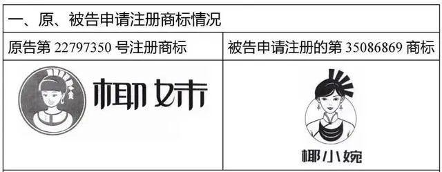 郑恺回应火锅店被指抄袭,律师这样说