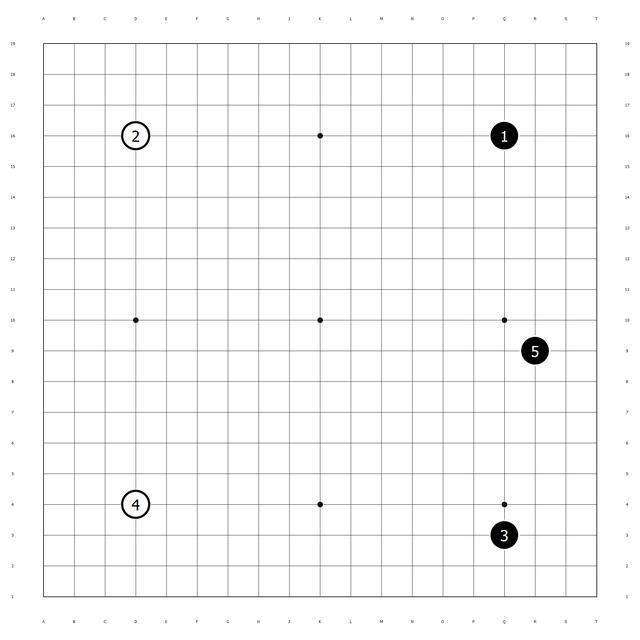 为什么围棋中国流布局,白方不能从内侧来挂角