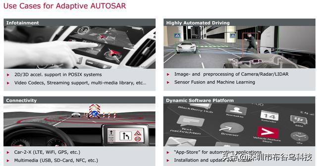 布谷鸟产研-全面了解自适应Autosar