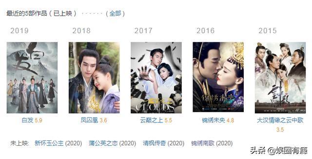 《锦绣南歌》开播,秦昊李沁演技在线,导演近5部作品无一及格