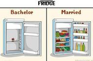 11张图告诉你,男人结婚前VS结婚后的变化!