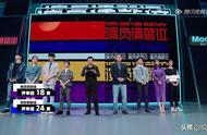 陈凯歌作品大众投票竟然输给了郭敬明,场下演员表示和想象有差距