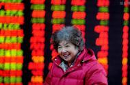 提前选出第二天涨停股票
