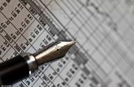 如何评估公司风险?一张公司资产负债表就够了