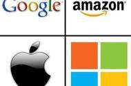 全球最赚钱公司诞生!上市后市值将高达十万亿:全面碾压微软\苹果