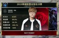 S9小组赛第七日综述:RNG生死战失利止步十六强 SKT与FNC携手晋级