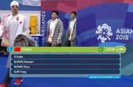 中国游泳队单日豪夺三金 憾负日本队!心疼,孙杨、汪顺太累了!