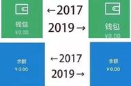 2019年最后一個月!將有這些大事會影響你的生活