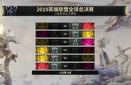 S9小组赛第五日:FPX率先晋级八强,明日A组将开决战
