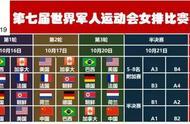 军运会女排赛程出炉!中国女排比赛都在黄金档,央视有直播