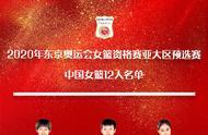 中国篮球之队公布东京奥运会女篮资格赛亚大区预选赛12人大名单