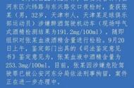 警方通告来了!天津某足球运动员醉驾被拘留,这次石锤了