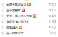 39岁的张鲁一太保暖了,史上最暖红毯造型,与王子文不是一个季节