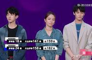 演员请就位:第一场导演对决赛,郭敬明为啥会赢了陈凯歌?
