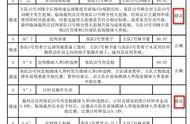 北京对深圳裁判报告:3次错判,顾全和深圳队成受害者
