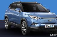 继排放造假被罚1.7亿元后,江淮汽车7月销量全线下滑