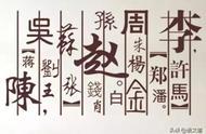 中國居然有這些稀有姓氏,你在其中嗎?