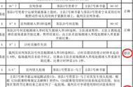 CBA裁判报告出炉!北京战深圳3错判,绝杀后应留0.6秒,顾全蒙冤