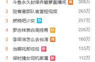 李荣浩国民度太高又上热搜,怎么去台湾看媳妇,惹网友操碎心