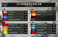 S9小组赛B组出线战综述:FPX小组第一,SPY紧随其后晋级八强