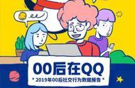 """QQ数据报告揭秘""""00后""""社交 他们最爱用这三个表情包"""