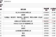 花园生物三跌停:大股东质押超亿股 中国信达踩雷