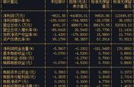 15华业债:发行人华业资本深陷泥潭 延期支付利息