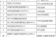 """中共淄博市委机构编制委员会办公室关于开展2019年事业单位监督管理""""双随机、一公开""""抽查工作的通知"""
