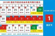 国庆假期最后一天刚好周一,返程回成都限号吗?
