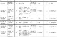 2020年国考!江苏招录977人,明起报名