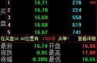 平安银行午后快速下挫,上海分行行长、前任行长被带走调查
