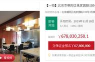 乐视总部大厦被司法拍卖,起拍价6.78亿元 孙宏斌会出手吗?