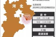 08时02分!唐山发生4.5级地震!目前尚无房屋倒塌及人员伤亡情况