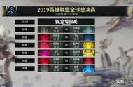 """S9全球总决赛小组赛第三日前瞻:iG与DWG的""""天才上单""""之争"""
