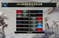 S9小组赛A组出线战综述:GRF四战全胜晋级八强,G2痛失小组第一