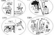 刚才广西玉林有地震,广东有震感,地震来了,该怎样自救呢?
