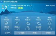 正式入冬,冷冷冷!遵化最低气温将达到-7℃!附下周限行提示