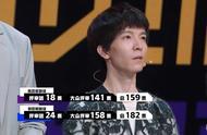 《演员请就位》陈凯歌输给郭敬明,两个原因导致失利