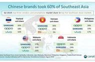 国产手机一举拿下东南亚六成份额,OPPO出货量创新高
