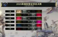 S9小组赛第四日综述:亚洲战队凯歌高奏,欧美队伍集体低迷