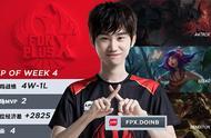 LOL-LPL:夏季赛第四周最佳阵容出炉,Doinb再获MVP
