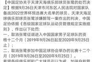 国足门将张鹭被中国足协禁赛一年